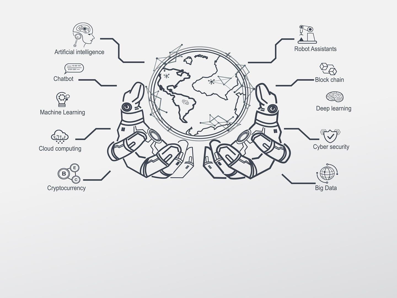 Grafik einer Mindmap mit einem Gehirn in der Mitte und Begriffen um das Thema KI