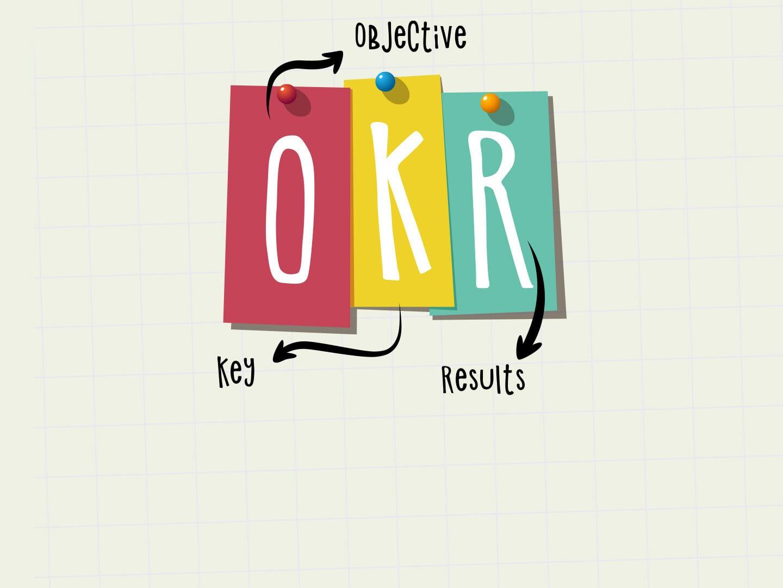 Illustration von den Buchstaben OKR